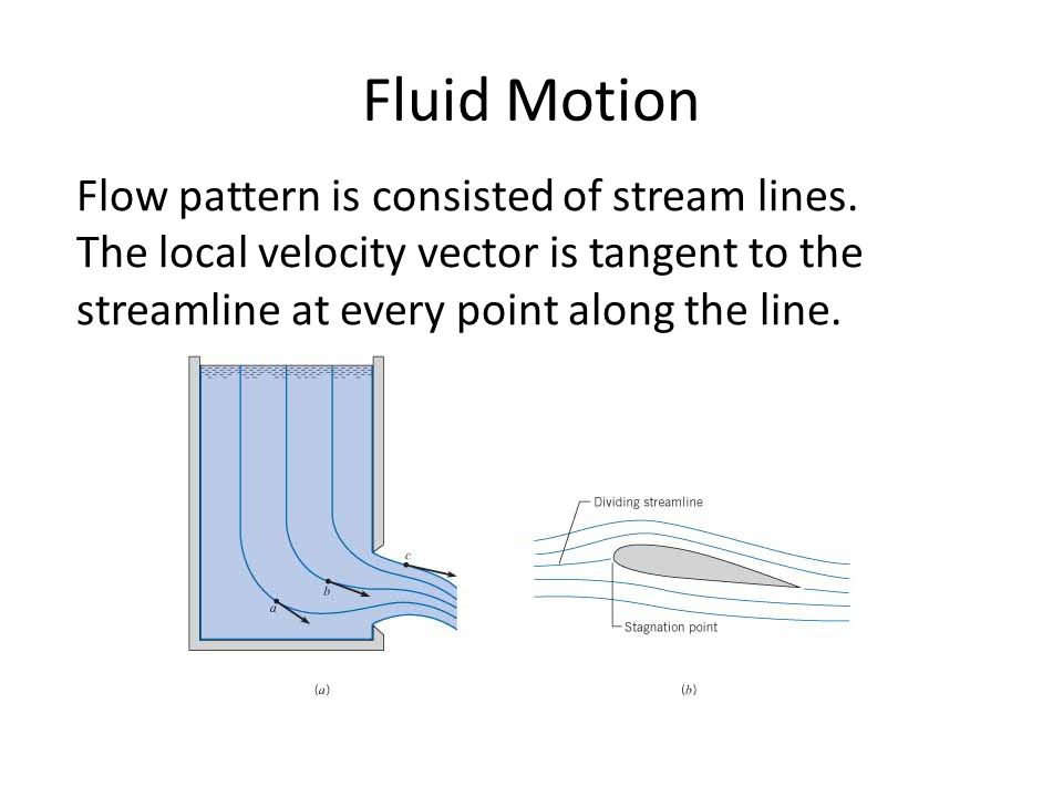 Fluid Motion Flow pattern is consisted of stream lines.