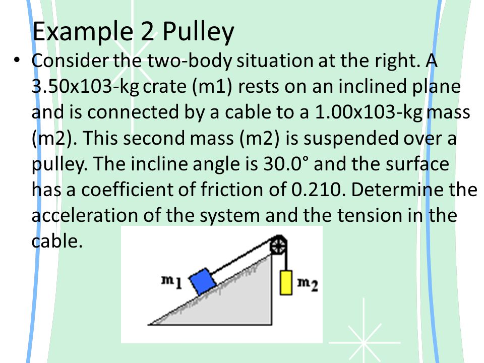 Example 2 Pulley