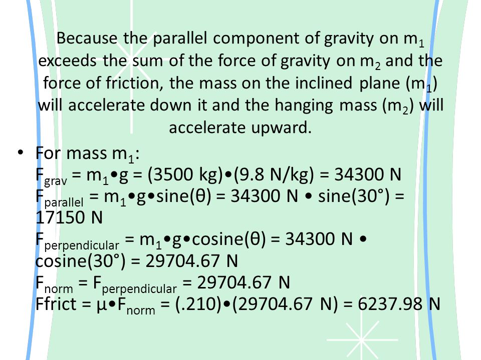 Because the parallel component of gravity on m1 exceeds the sum of the force of gravity on m2 and the force of friction, the mass on the inclined plane (m1) will accelerate down it and the hanging mass (m2) will accelerate upward.