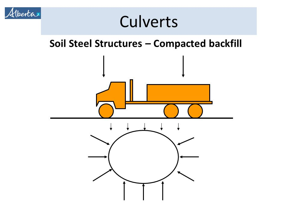 Soil Steel Structures – Compacted backfill