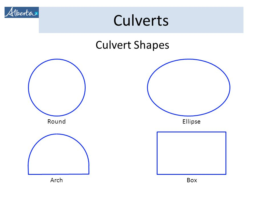 Culvert Shapes Round Ellipse Arch Box