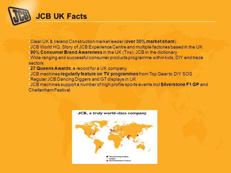 JCB UK Facts Clear UK & Ireland Construction market leader (over 30% market share)