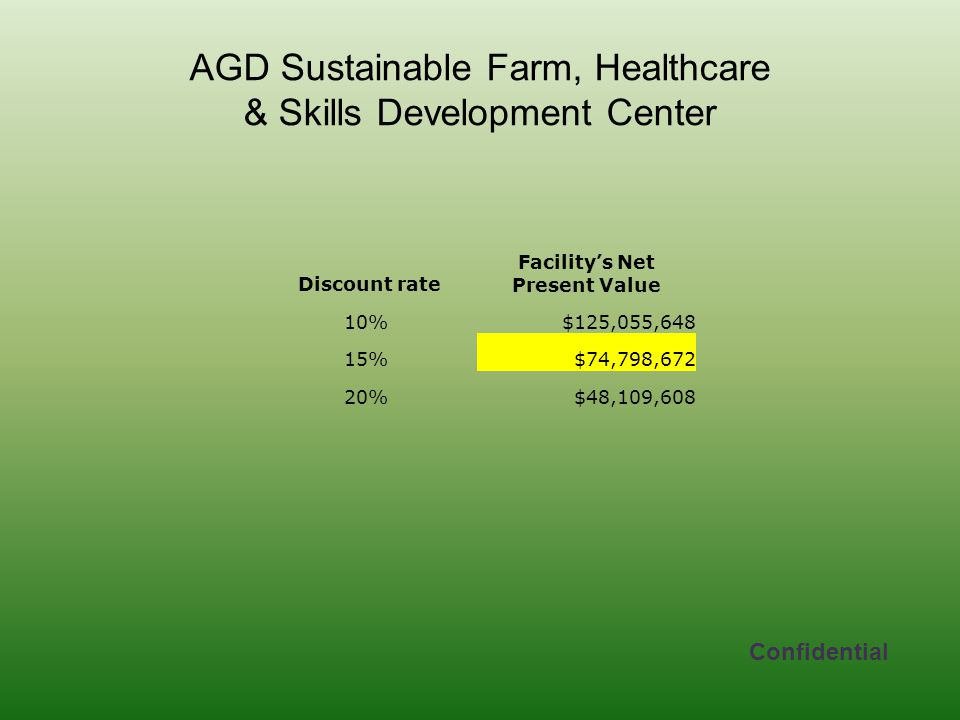 AGD Sustainable Farm, Healthcare & Skills Development Center