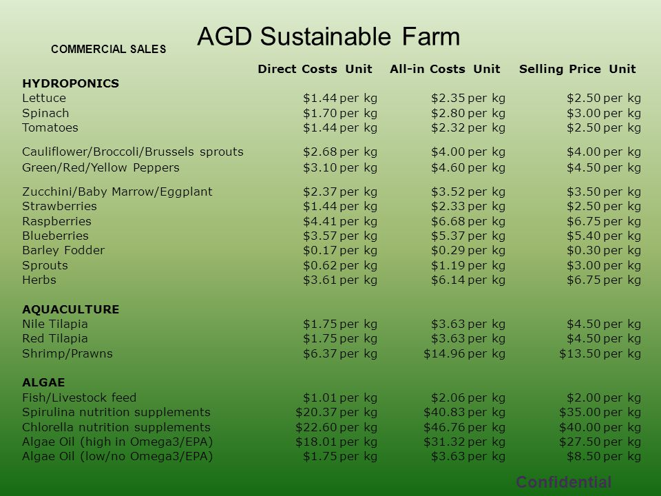 AGD Sustainable Farm Confidential Direct Costs Unit All-in Costs