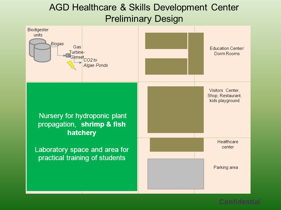 AGD Healthcare & Skills Development Center Preliminary Design