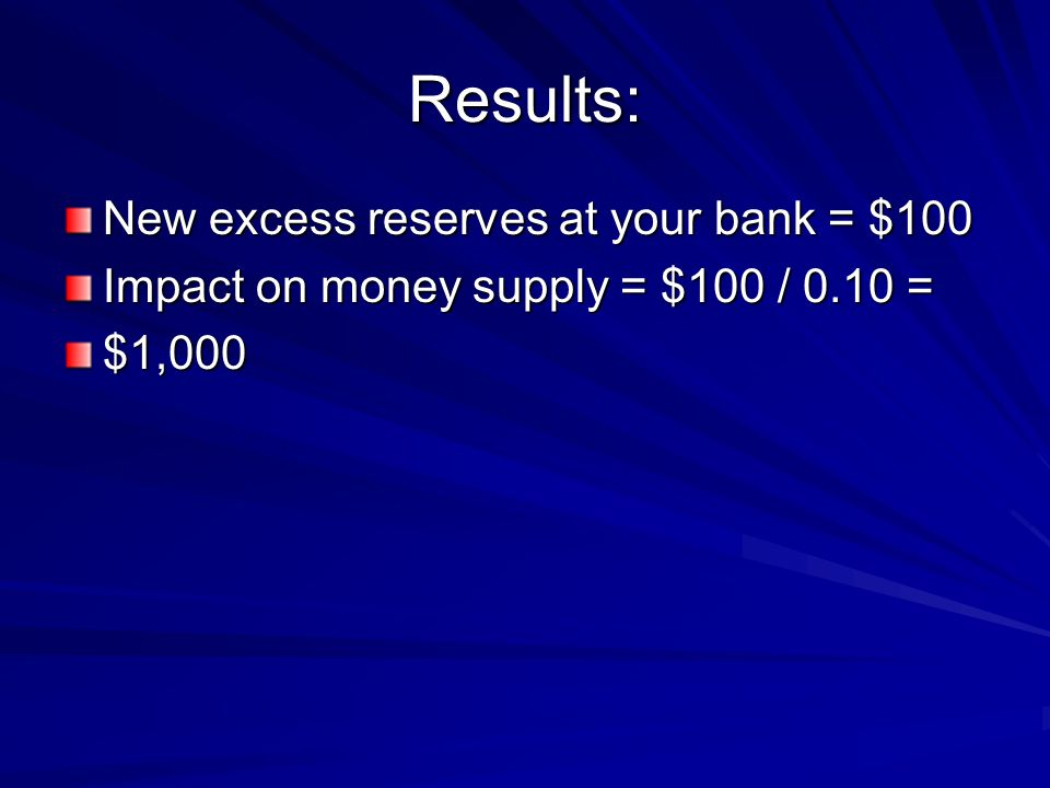 Results: New excess reserves at your bank = $100