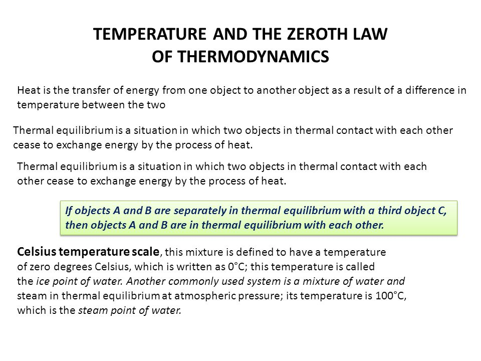TEMPERATURE AND THE ZEROTH LAW OF THERMODYNAMICS