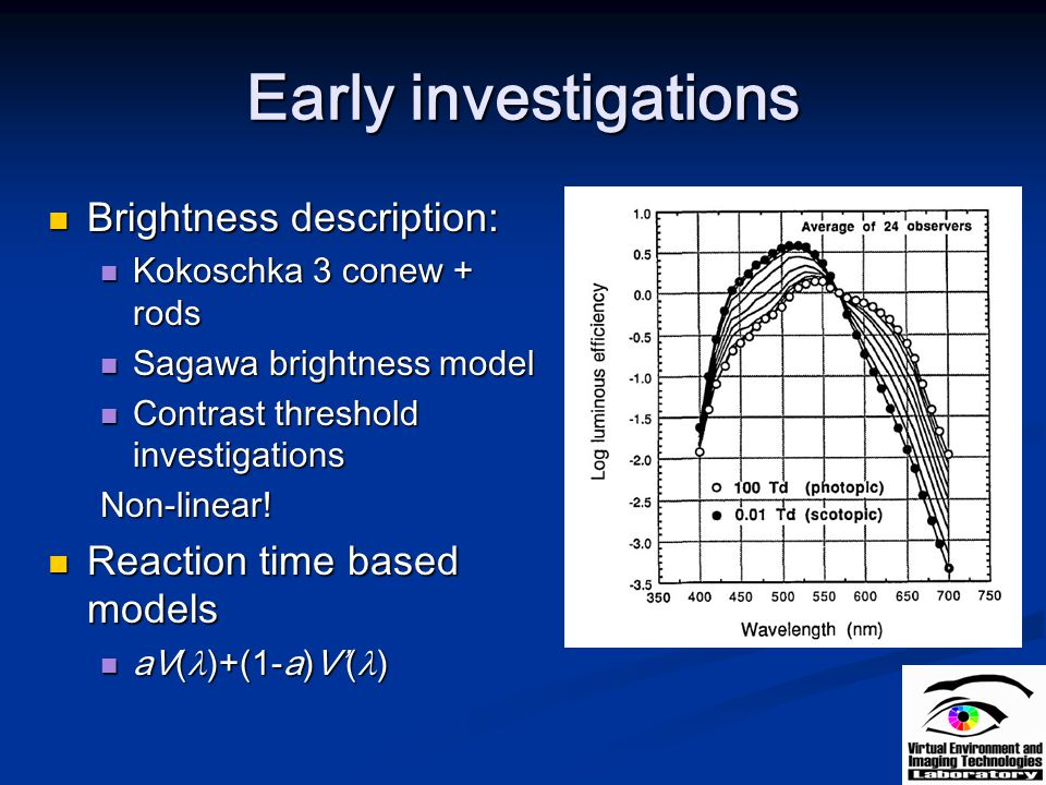 Early investigations Brightness description:
