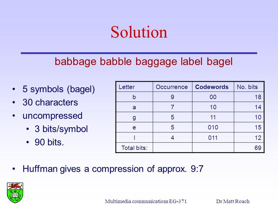 Solution babbage babble baggage label bagel 5 symbols (bagel)