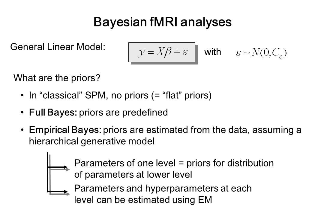 Bayesian fMRI analyses
