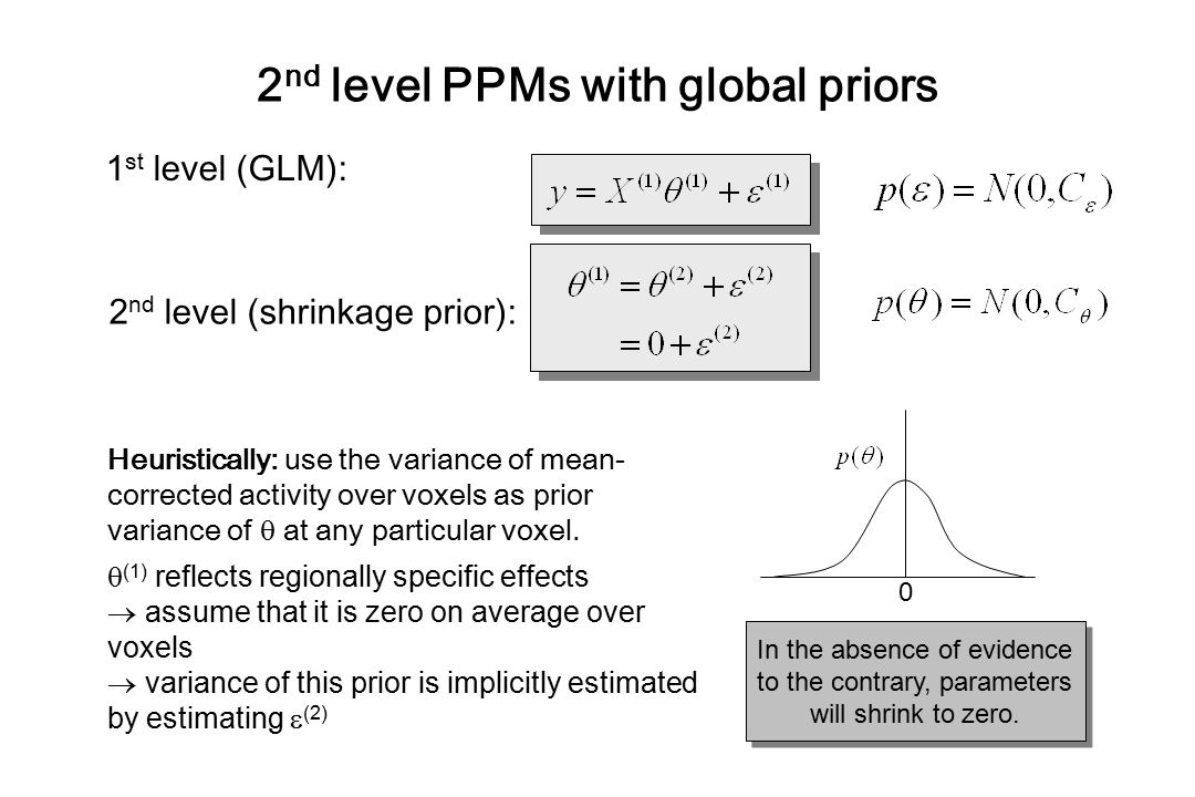 2nd level PPMs with global priors
