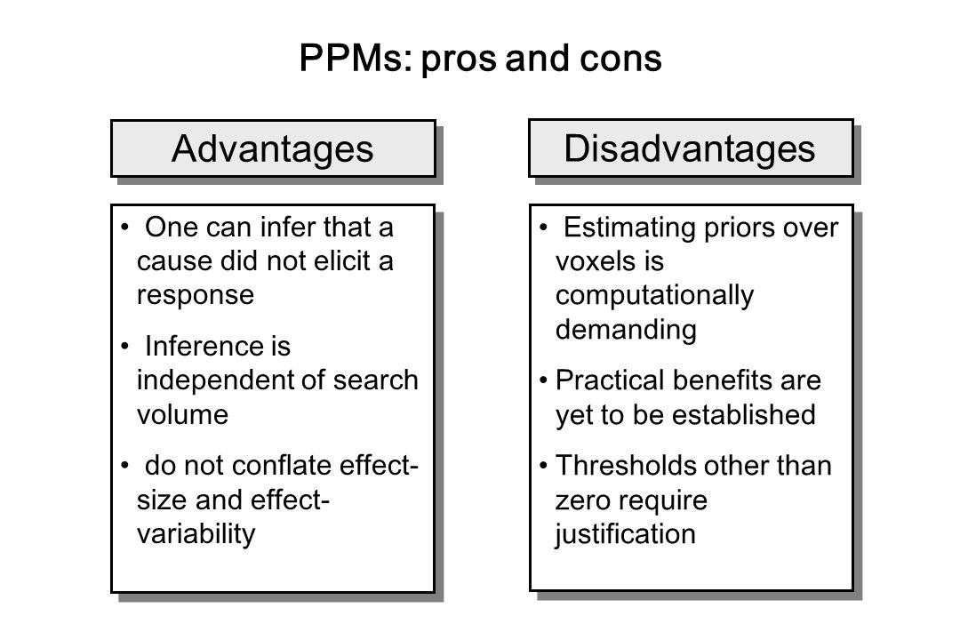 PPMs: pros and cons Advantages Disadvantages