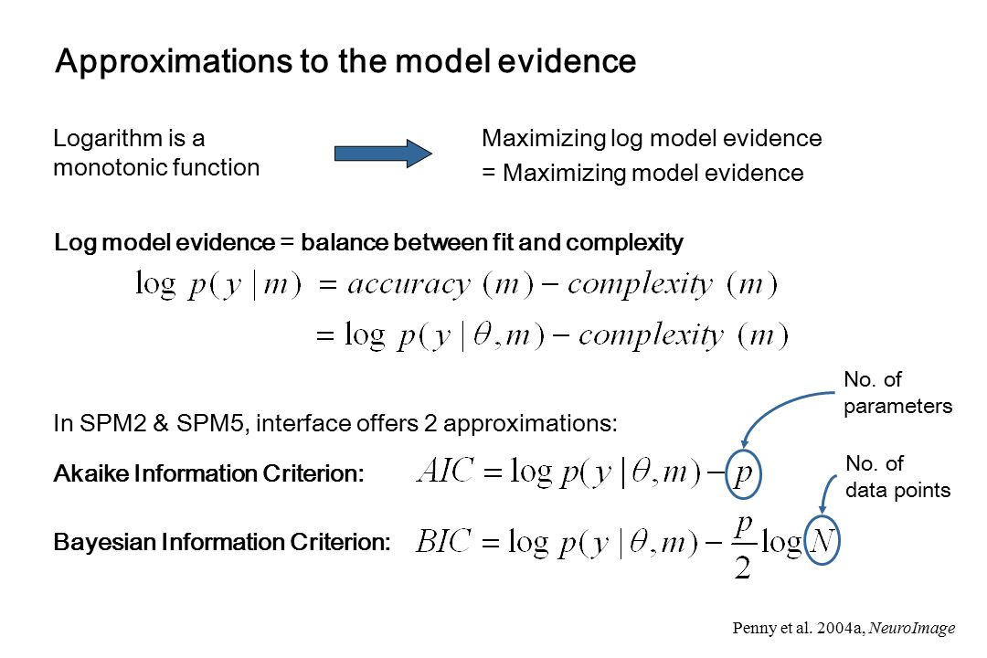 Approximations to the model evidence