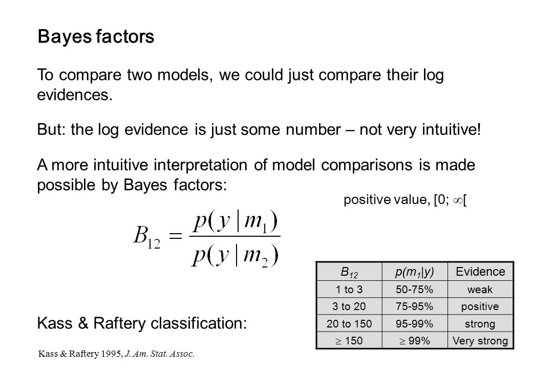 Bayes factors To compare two models, we could just compare their log evidences. But: the log evidence is just some number – not very intuitive!