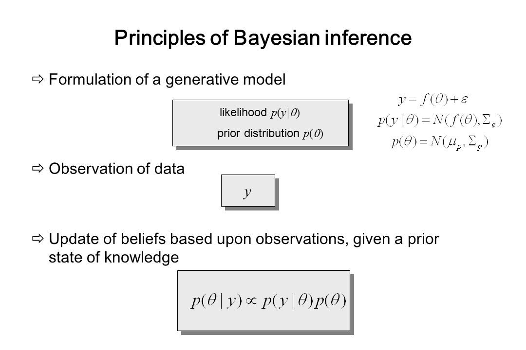 Principles of Bayesian inference