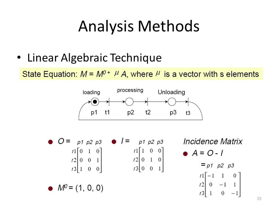 Analysis Methods Linear Algebraic Technique