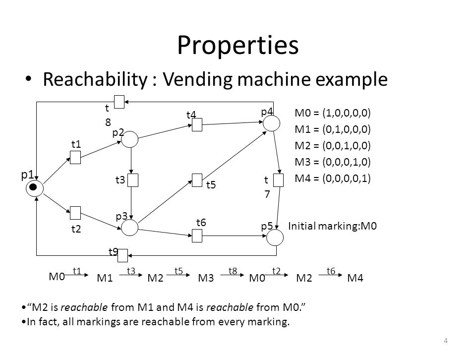 Properties Reachability : Vending machine example p1 t8 t1 t2 p2 t3 p3
