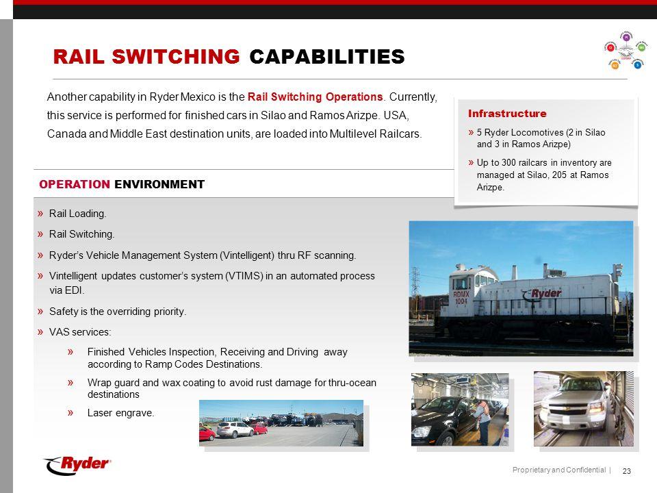 RAIL SWITCHING CAPABILITIES