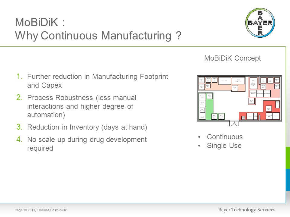 MoBiDiK : Why Continuous Manufacturing