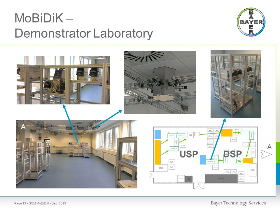 MoBiDiK – Demonstrator Laboratory