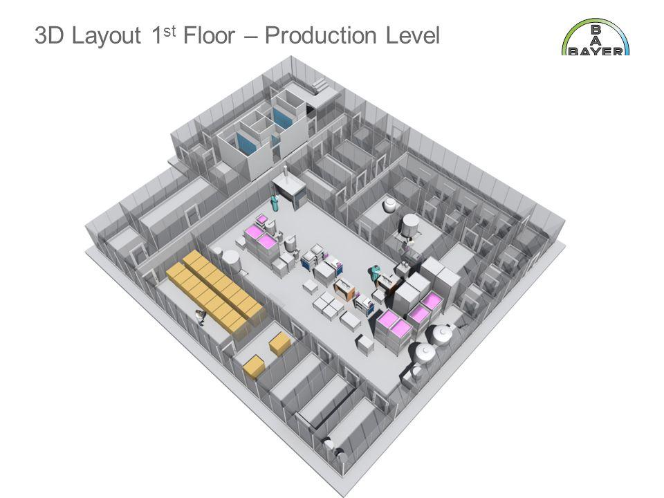 3D Layout 1st Floor – Production Level