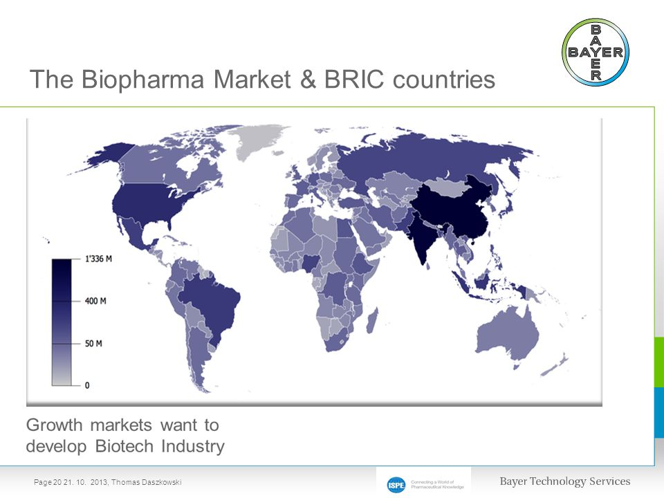 The Biopharma Market & BRIC countries