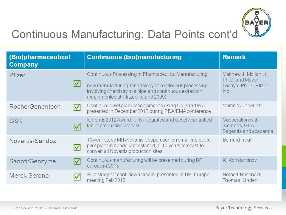 Continuous Manufacturing: Data Points cont'd