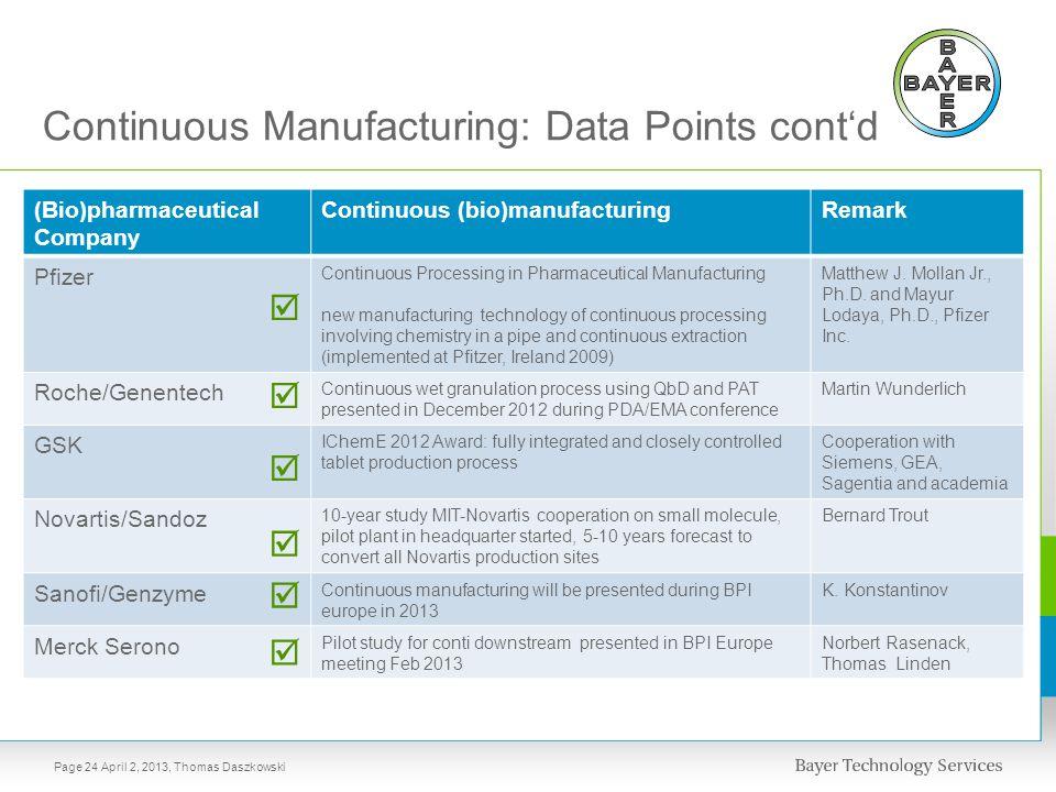 Continuous Manufacturing: Data Points cont'd