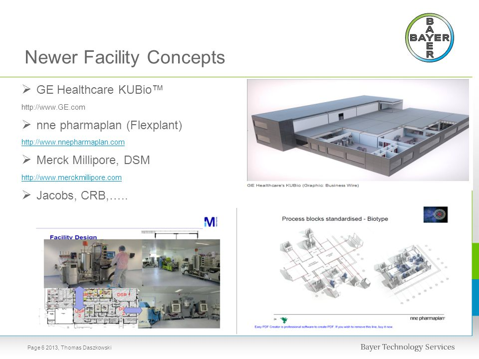 Newer Facility Concepts