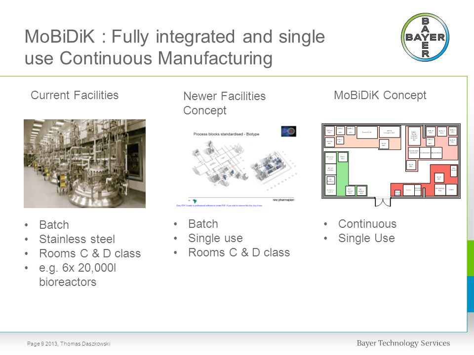 MoBiDiK : Fully integrated and single use Continuous Manufacturing