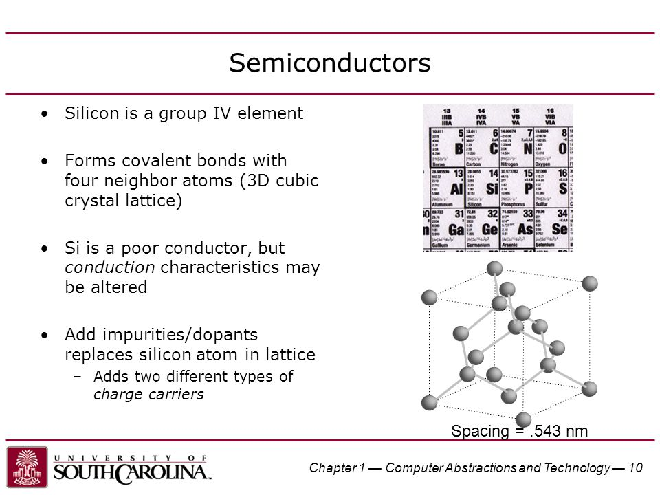 Semiconductors Silicon is a group IV element