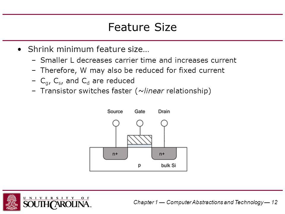 Feature Size Shrink minimum feature size…