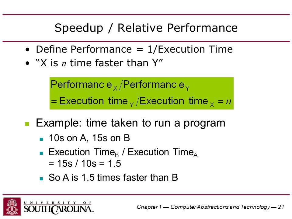 Speedup / Relative Performance