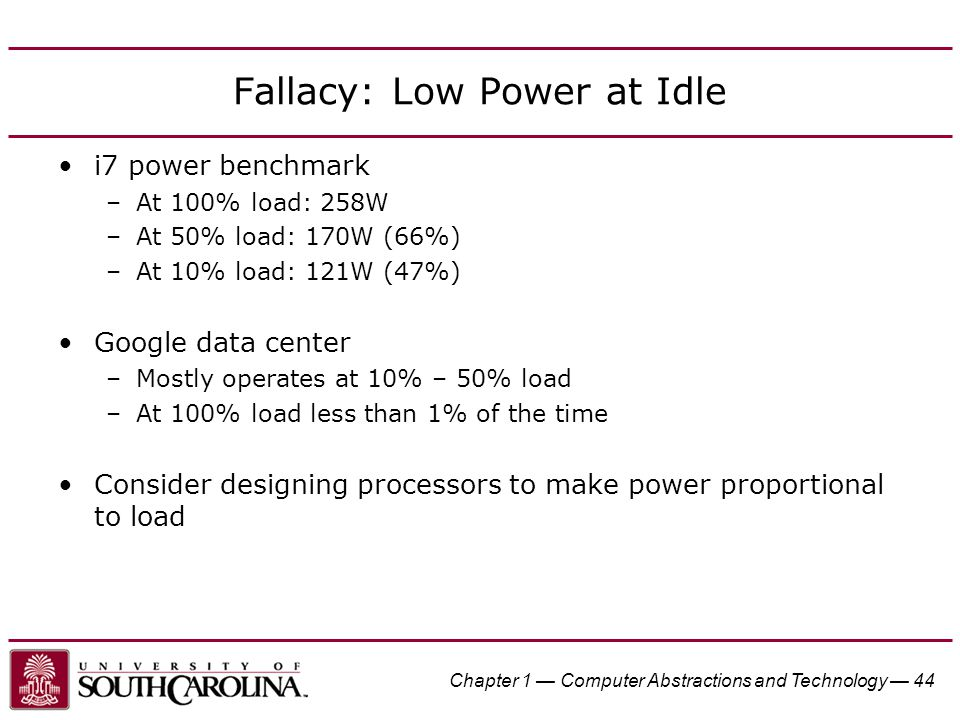 Fallacy: Low Power at Idle