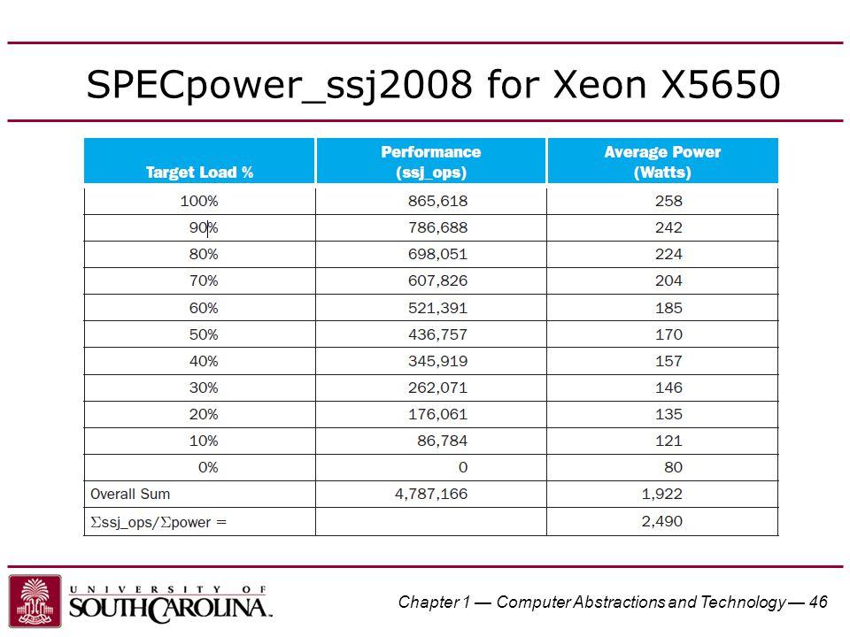 SPECpower_ssj2008 for Xeon X5650