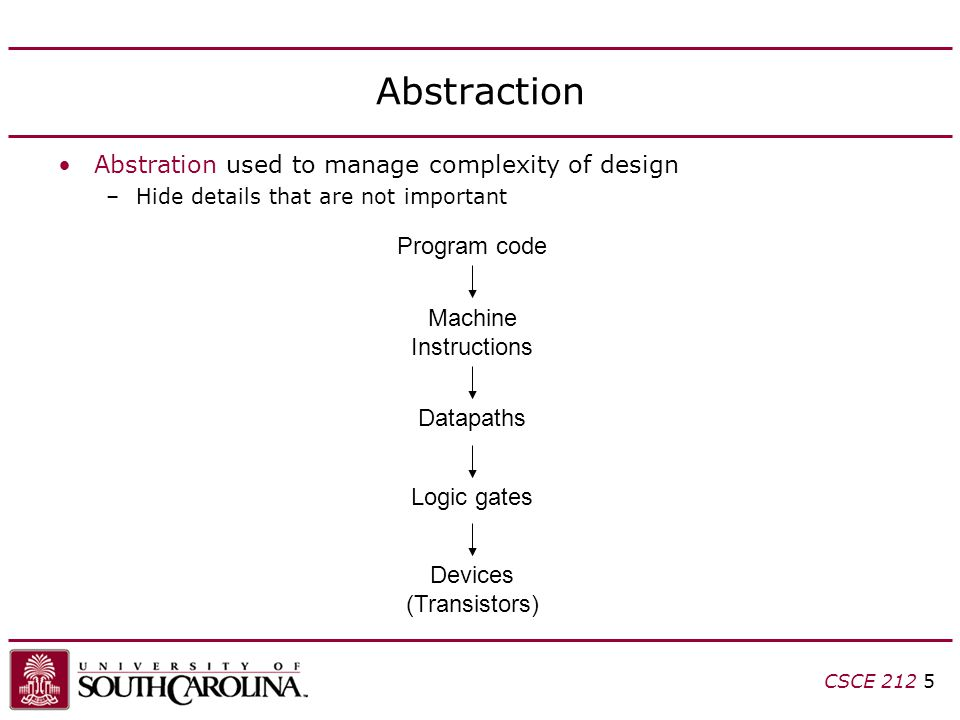 Abstraction Abstration used to manage complexity of design