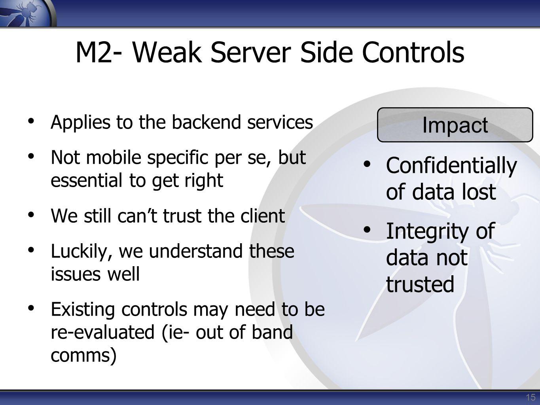 M2- Weak Server Side Controls