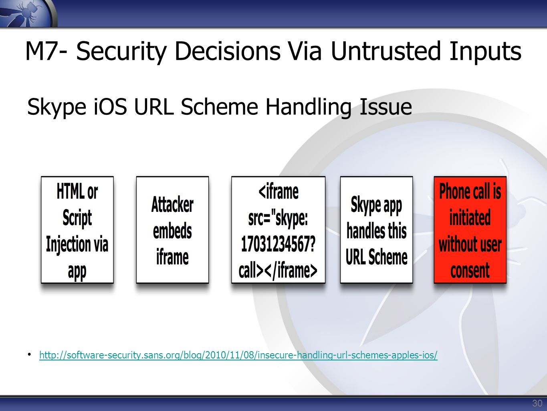 M7- Security Decisions Via Untrusted Inputs
