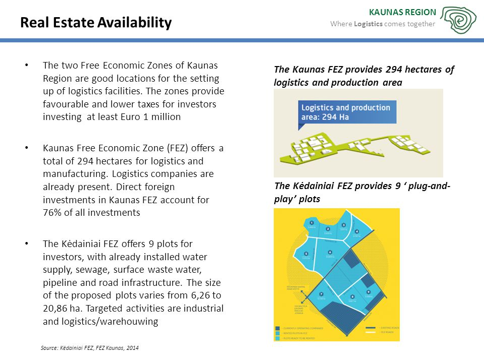 Real Estate Availability