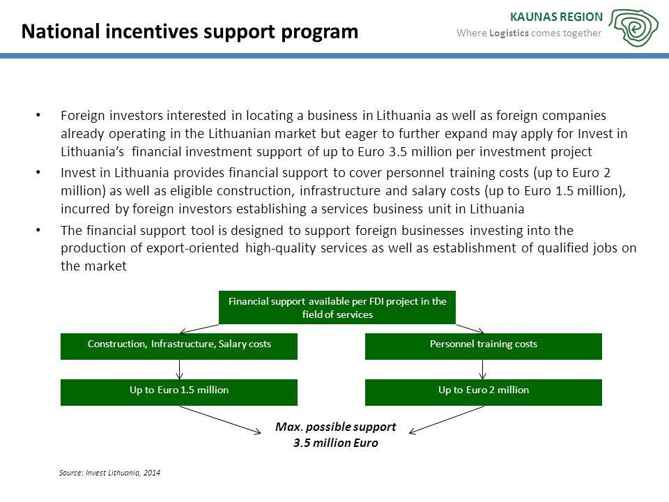 National incentives support program