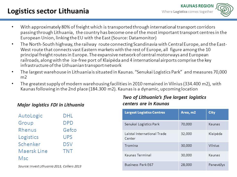 Logistics sector Lithuania