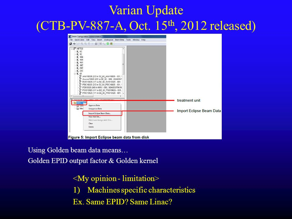Varian Update (CTB-PV-887-A, Oct. 15th, 2012 released)