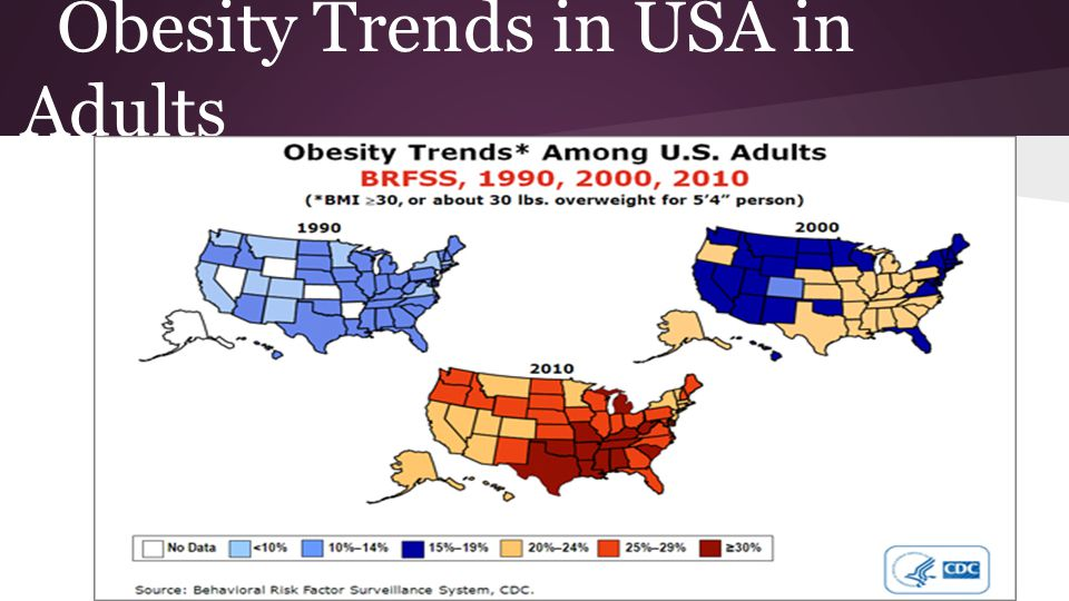 Obesity Trends in USA in Adults