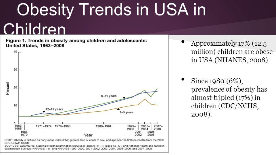 Obesity Trends in USA in Children
