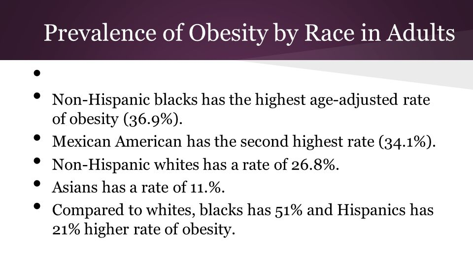 Prevalence of Obesity by Race in Adults