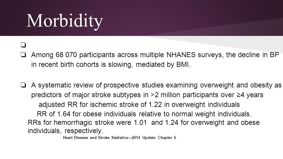 Morbidity Among 68 070 participants across multiple NHANES surveys, the decline in BP in recent birth cohorts is slowing, mediated by BMI.