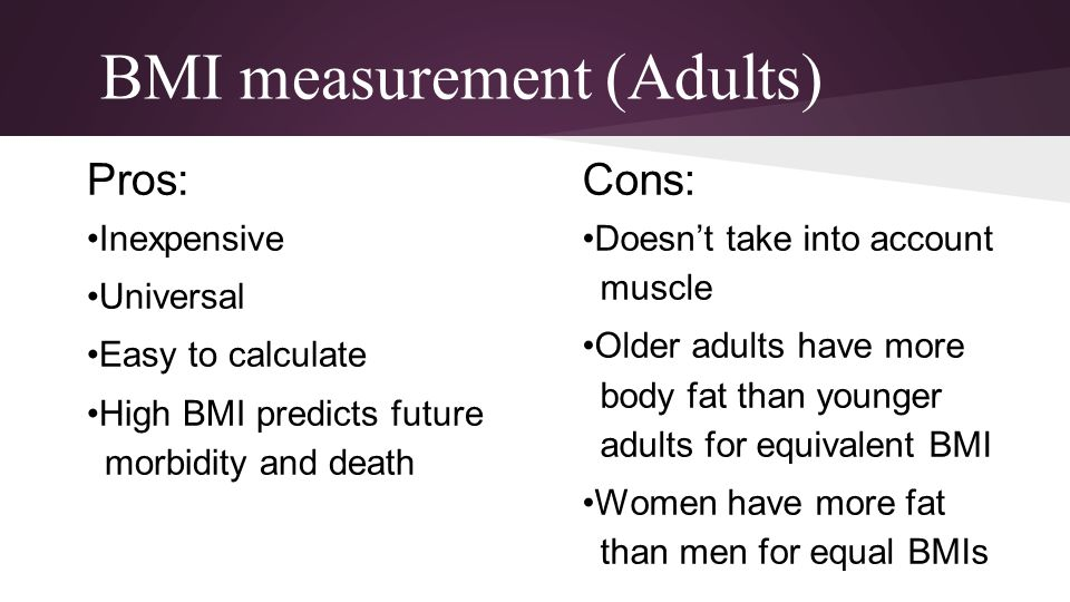 BMI measurement (Adults)