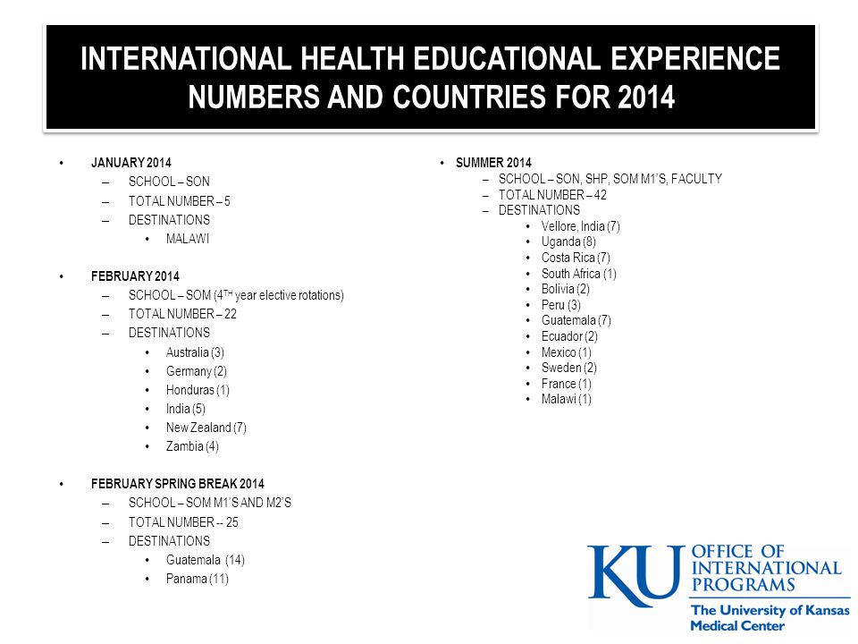 INTERNATIONAL HEALTH EDUCATIONAL EXPERIENCE NUMBERS AND COUNTRIES FOR 2014