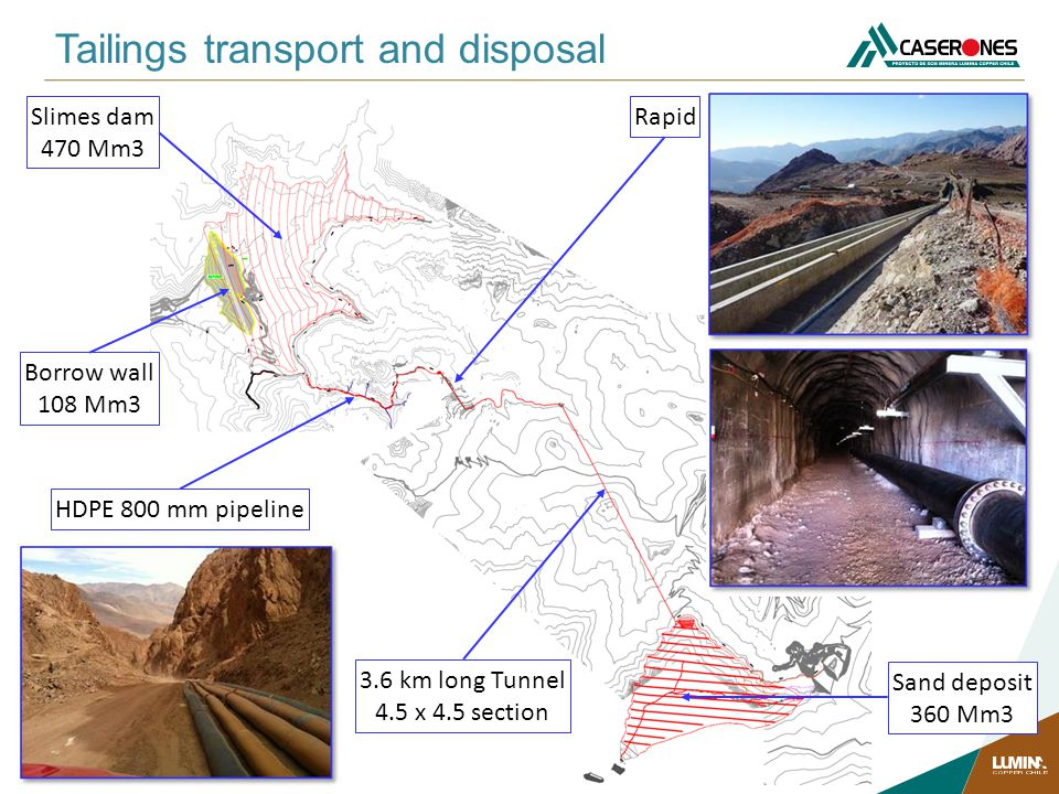 Tailings transport and disposal