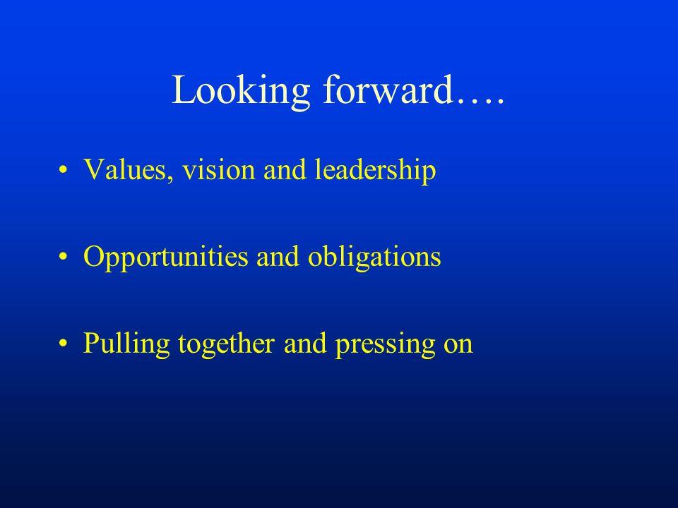 Looking forward…. Values, vision and leadership